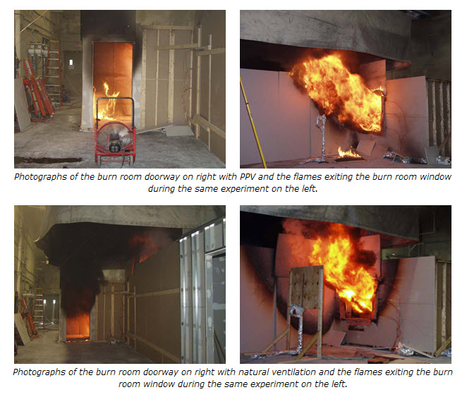 lafd case study Analysis the main factors leading to the rapid fire growth and the fire spread to  five floors  los angeles fire department / historical archive – online federal.